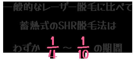 一般的なレーザー脱毛に比べると蓄熱式のSHR脱毛法はわずか1/4~1/10の期間